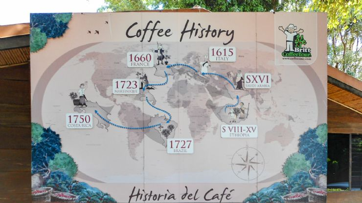 Coffee History in Costa Rica at Cafe Britt Coffee Tour Museum